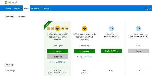 OneDrive-Alternatives to Dropbox