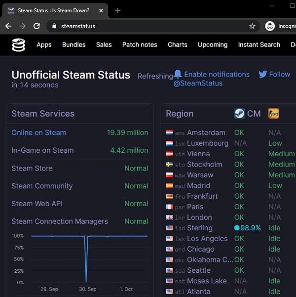 Unofficial Steam Status website