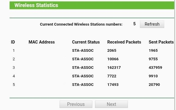 Wireless Statistics