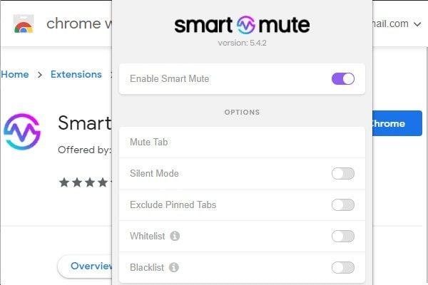 Smart Mute Chrome Extension