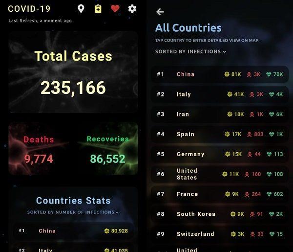 COVID-19 Live Stats