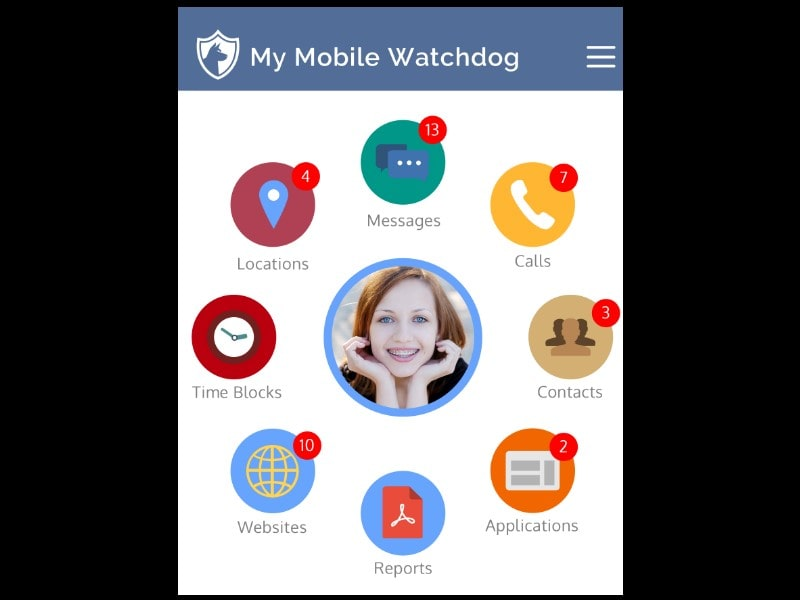 A Review Of My Mobile Watchdog App