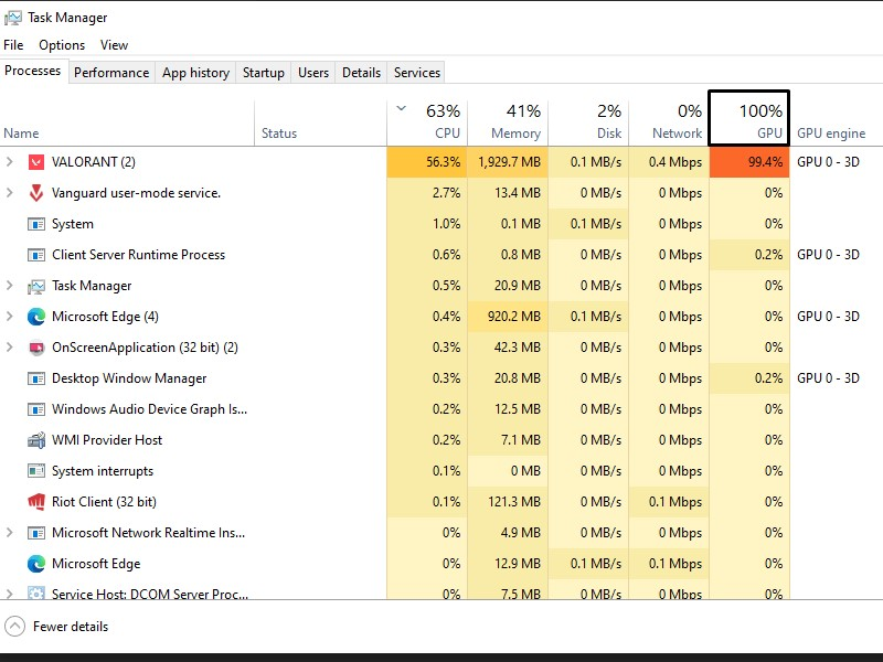 100% GPU Usage while Gaming, Is it good or bad